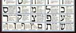 Aleph Bet